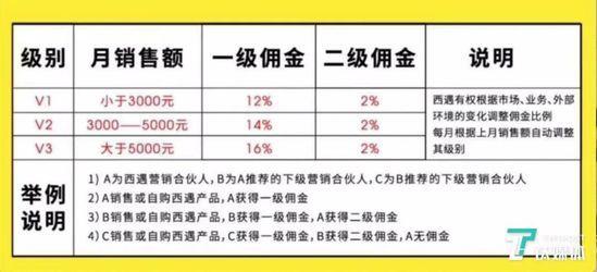 """下级翻译_商场""""云逛街""""还不如店员做微商 网经社 网络经济服务平台 ..."""